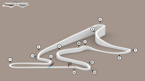 Termas de Rio Hondo Circuit - Argentina