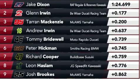 BSB 2018 - Ordine di partenza Brands Hatch, Round12